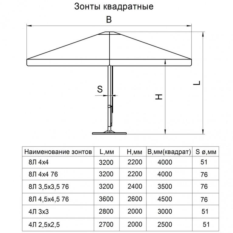 Зонт с рычажным приводом 4Л3x3-51 квадратный