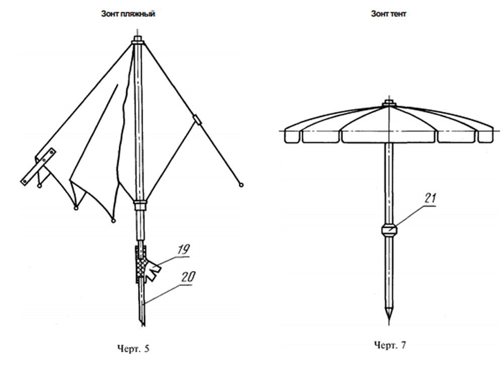 Зонты тенты по ГОСТУ